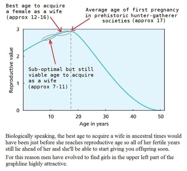 rv graph